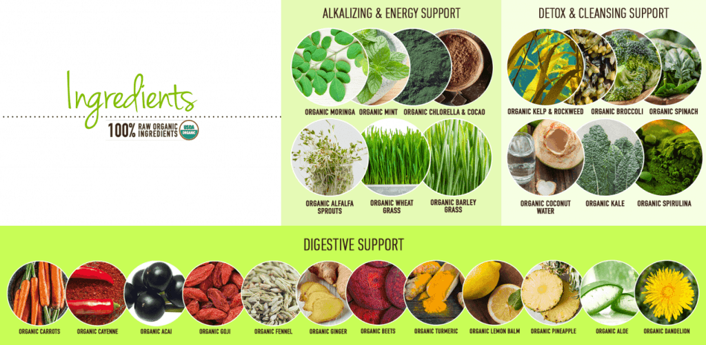 Detox Organics Ingredients